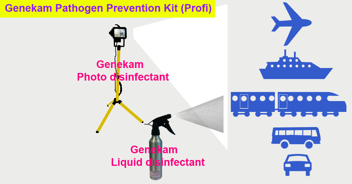 Genekam Pathogen Prevention Kit (Profi)