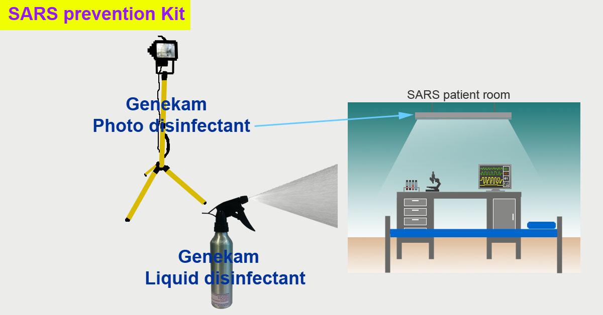 SARS Prevention Kit